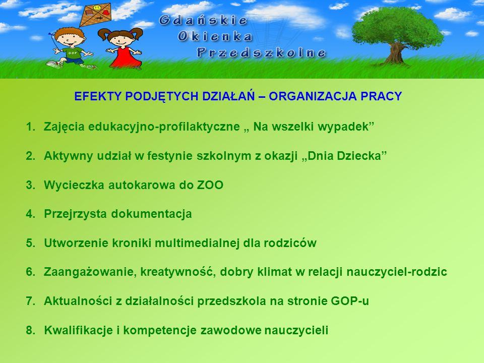 EFEKTY PODJĘTYCH DZIAŁAŃ – ORGANIZACJA PRACY 1.Zajęcia edukacyjno-profilaktyczne Na wszelki wypadek 2.Aktywny udział w festynie szkolnym z okazji Dnia