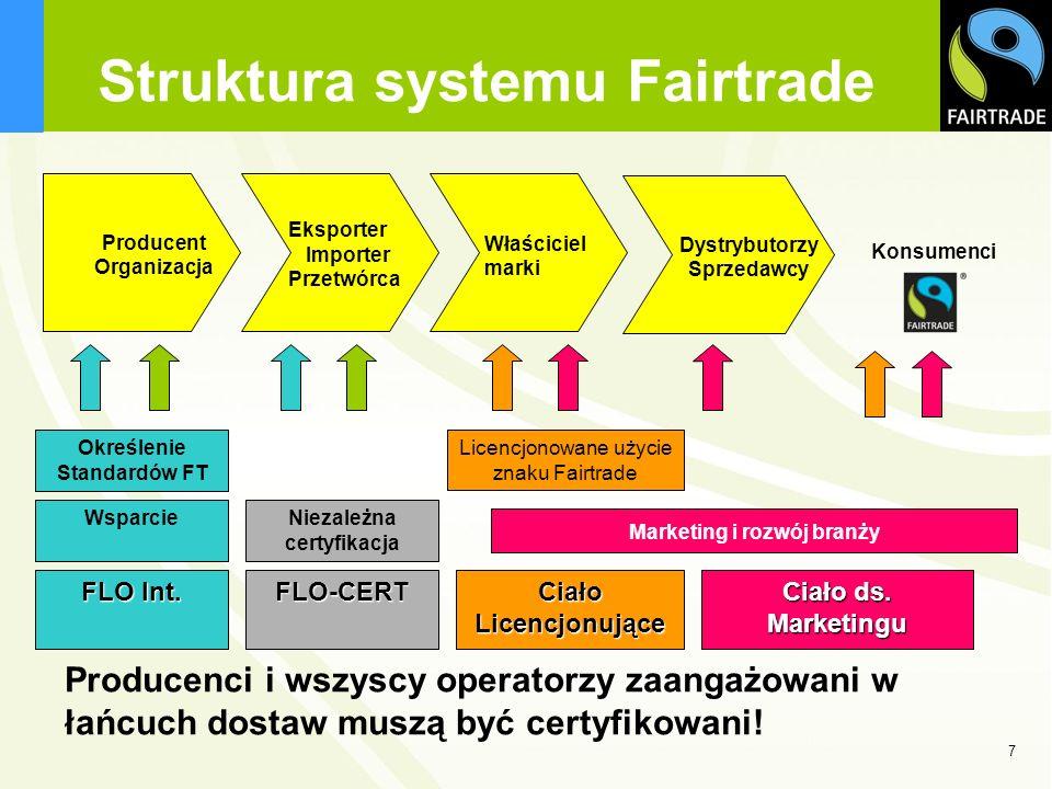 7 Struktura systemu Fairtrade Wsparcie FLO Int. Określenie Standardów FT Konsumenci Producent Organizacja Eksporter Importer Przetwórca Właściciel mar