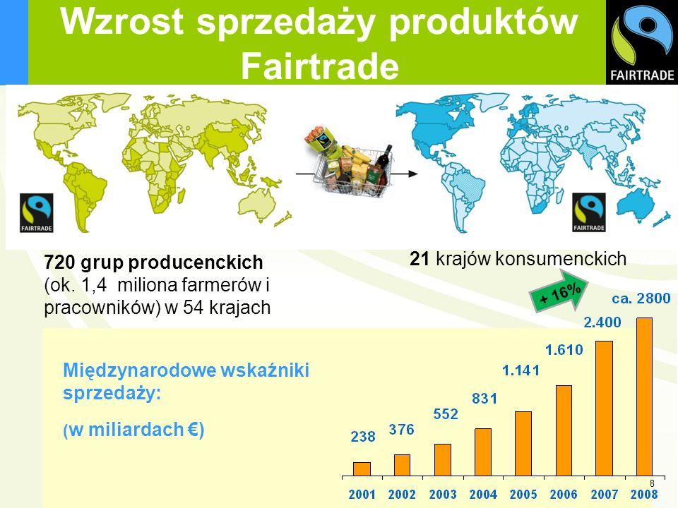 Wzrost sprzedaży produktów Fairtrade 720 grup producenckich (ok. 1,4 miliona farmerów i pracowników) w 54 krajach 21 krajów konsumenckich ( w miliarda