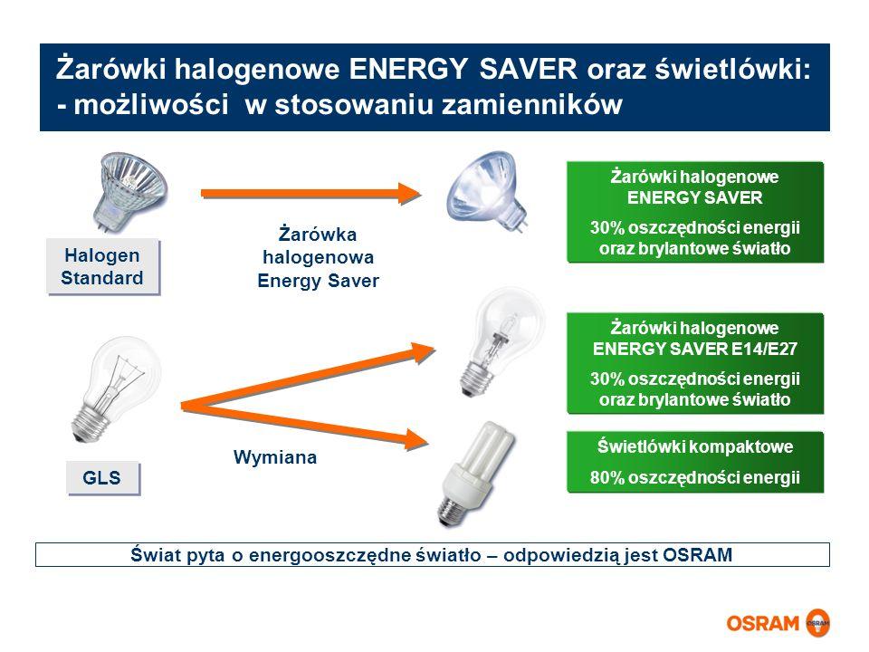 Żarówki halogenowe ENERGY SAVER oraz świetlówki: - możliwości w stosowaniu zamienników Świat pyta o energooszczędne światło – odpowiedzią jest OSRAM Ż