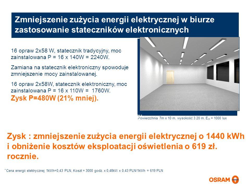 Powierzchnia 7m x 10 m, wysokość 3.20 m, E m = 1000 lux Zmniejszenie zużycia energii elektrycznej w biurze zastosowanie stateczników elektronicznych 1