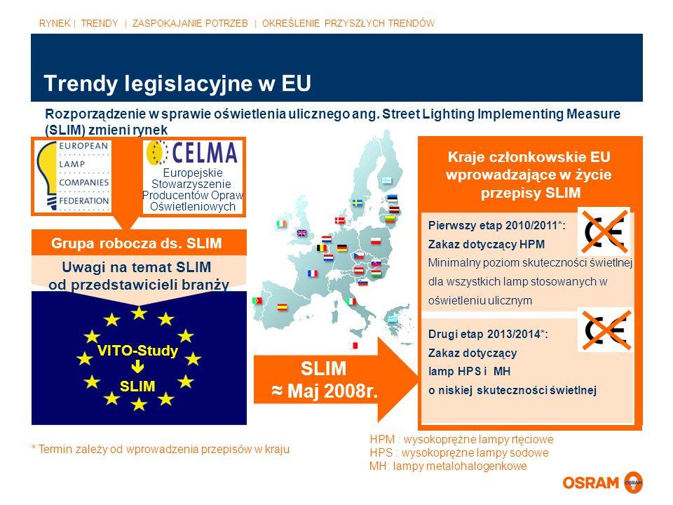 Grupa robocza ds. SLIM Trendy legislacyjne w EU Rozporządzenie w sprawie oświetlenia ulicznego ang. Street Lighting Implementing Measure (SLIM) zmieni