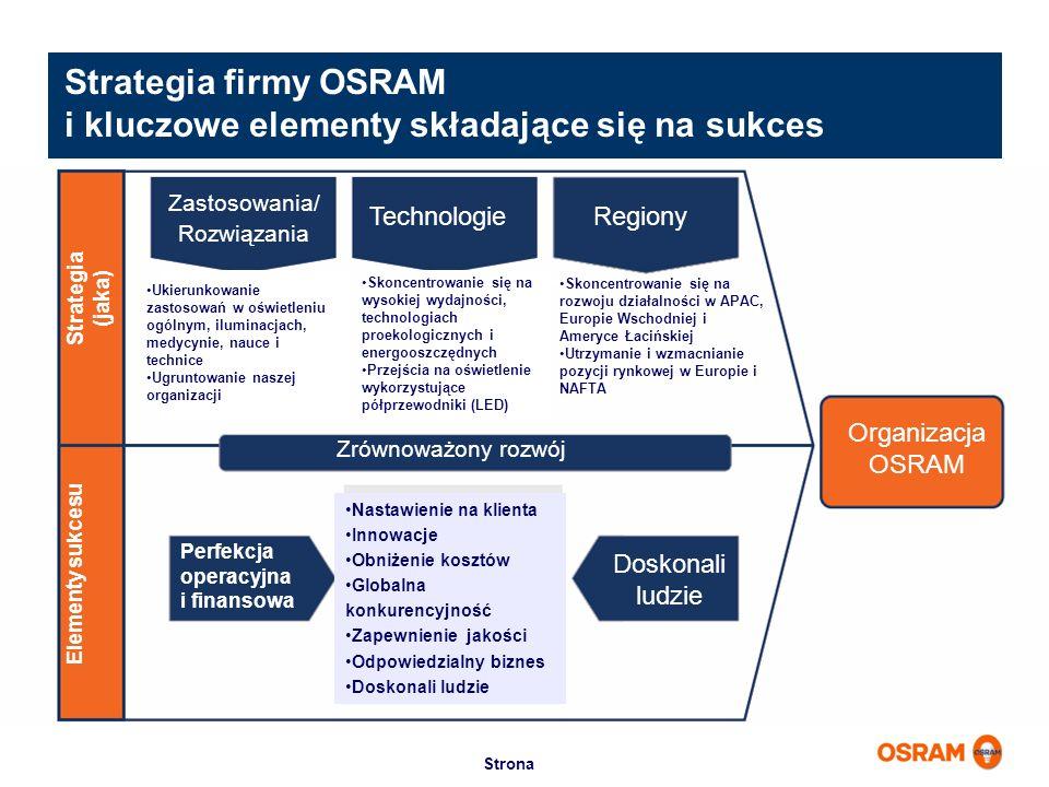 Strategia firmy OSRAM i kluczowe elementy składające się na sukces Zastosowania/ Rozwiązania Technologie Regiony Zrównoważony rozwój Ukierunkowanie za