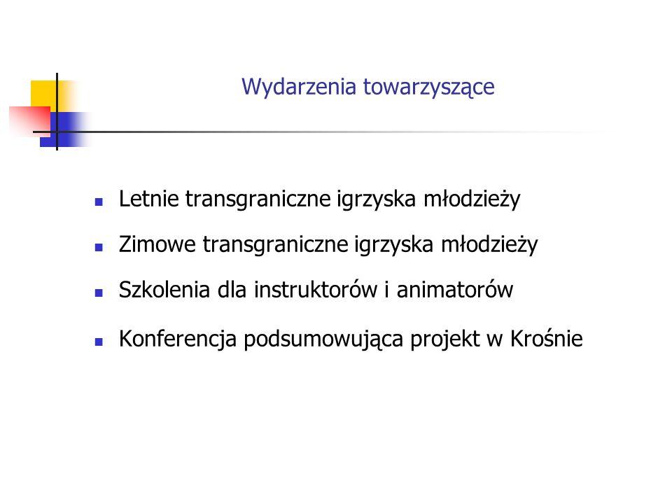 Wydarzenia towarzyszące Letnie transgraniczne igrzyska młodzieży Zimowe transgraniczne igrzyska młodzieży Szkolenia dla instruktorów i animatorów Konferencja podsumowująca projekt w Krośnie