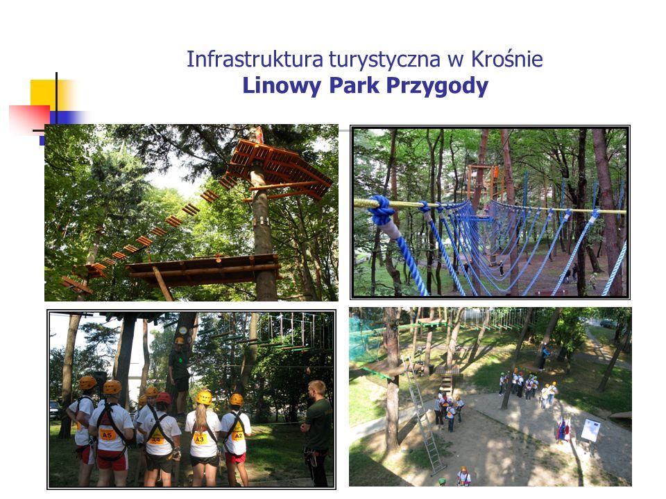 Infrastruktura turystyczna w Krośnie Linowy Park Przygody