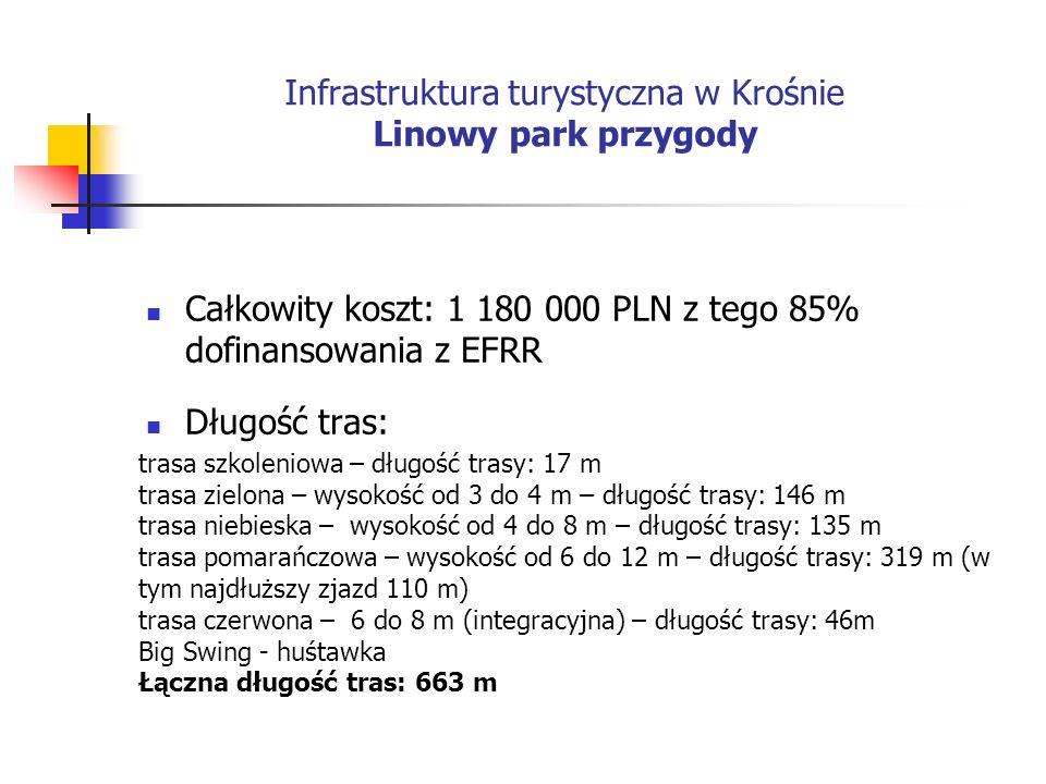 Infrastruktura turystyczna w Krośnie Linowy park przygody Całkowity koszt: 1 180 000 PLN z tego 85% dofinansowania z EFRR Długość tras: trasa szkoleniowa – długość trasy: 17 m trasa zielona – wysokość od 3 do 4 m – długość trasy: 146 m trasa niebieska – wysokość od 4 do 8 m – długość trasy: 135 m trasa pomarańczowa – wysokość od 6 do 12 m – długość trasy: 319 m (w tym najdłuższy zjazd 110 m) trasa czerwona – 6 do 8 m (integracyjna) – długość trasy: 46m Big Swing - huśtawka Łączna długość tras: 663 m