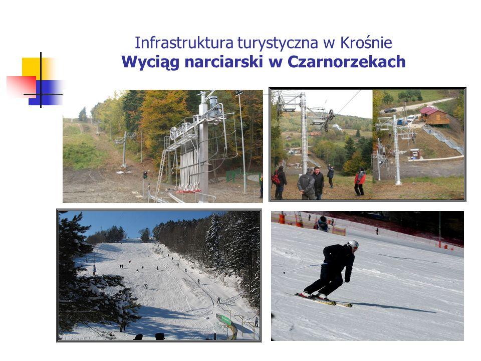 Infrastruktura turystyczna w Krośnie Wyciąg narciarski w Czarnorzekach