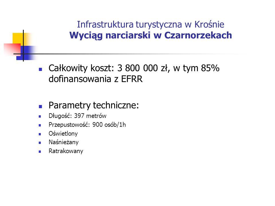 Całkowity koszt: 3 800 000 zł, w tym 85% dofinansowania z EFRR Parametry techniczne: Długość: 397 metrów Przepustowość: 900 osób/1h Oświetlony Naśnieżany Ratrakowany