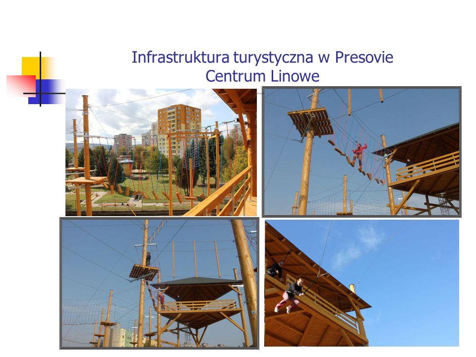 Infrastruktura turystyczna w Presovie Centrum Linowe
