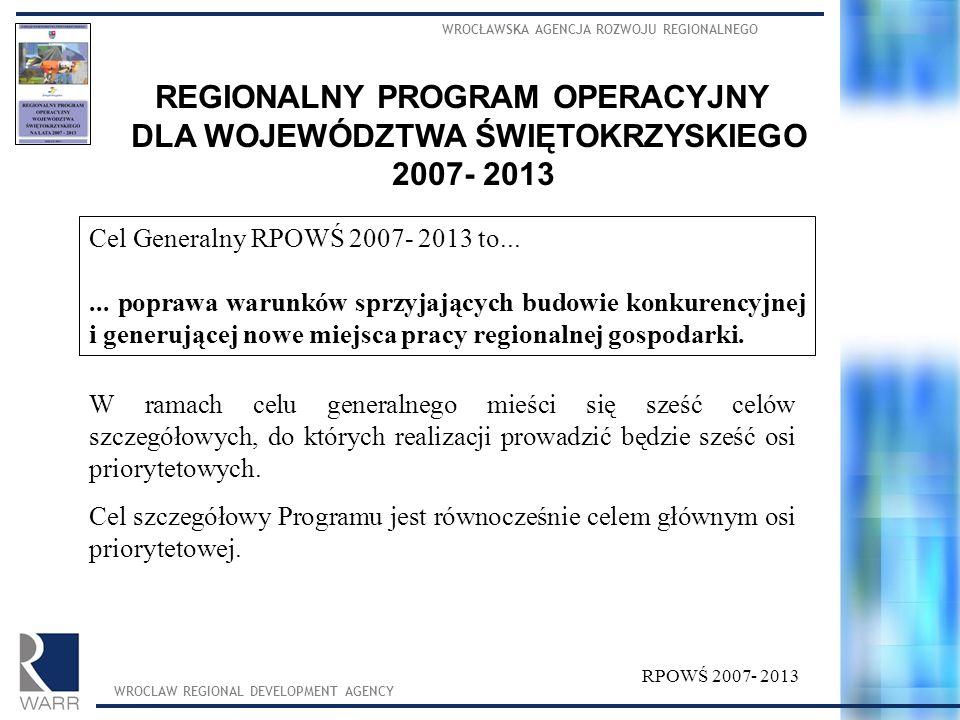 WROCŁAWSKA AGENCJA ROZWOJU REGIONALNEGO WROCLAW REGIONAL DEVELOPMENT AGENCY REGIONALNY PROGRAM OPERACYJNY DLA WOJEWÓDZTWA ŚWIĘTOKRZYSKIEGO 2007- 2013