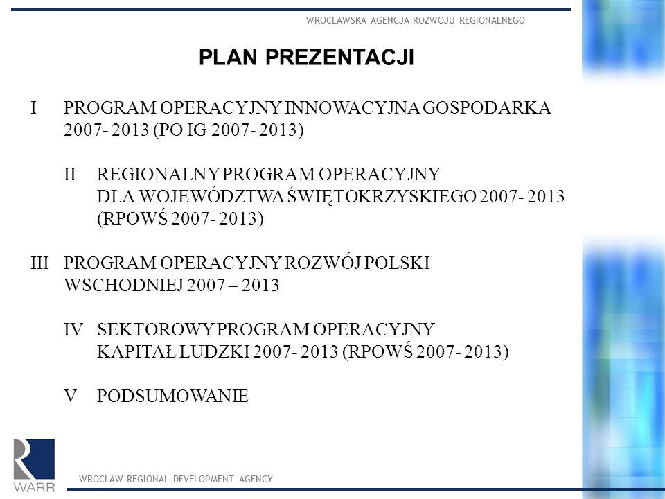 WROCŁAWSKA AGENCJA ROZWOJU REGIONALNEGO WROCLAW REGIONAL DEVELOPMENT AGENCY PLAN PREZENTACJI IPROGRAM OPERACYJNY INNOWACYJNA GOSPODARKA 2007- 2013 (PO