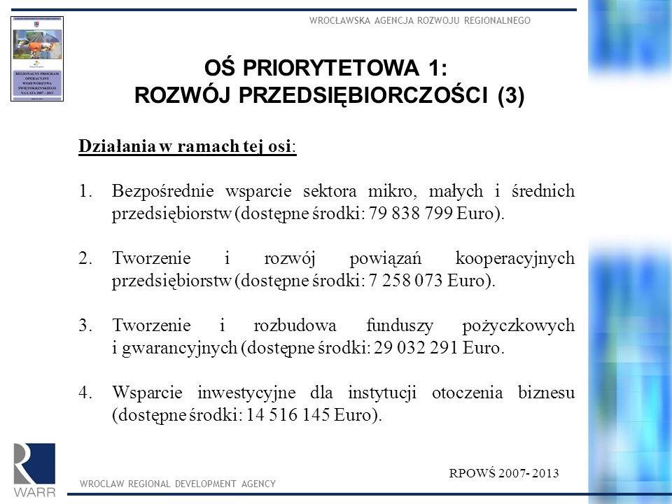 WROCŁAWSKA AGENCJA ROZWOJU REGIONALNEGO WROCLAW REGIONAL DEVELOPMENT AGENCY OŚ PRIORYTETOWA 1: ROZWÓJ PRZEDSIĘBIORCZOŚCI (3) RPOWŚ 2007- 2013 Działani