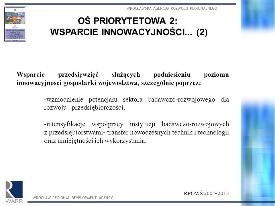 WROCŁAWSKA AGENCJA ROZWOJU REGIONALNEGO WROCLAW REGIONAL DEVELOPMENT AGENCY OŚ PRIORYTETOWA 2: WSPARCIE INNOWACYJNOŚCI... (2) RPOWŚ 2007- 2013 Wsparci