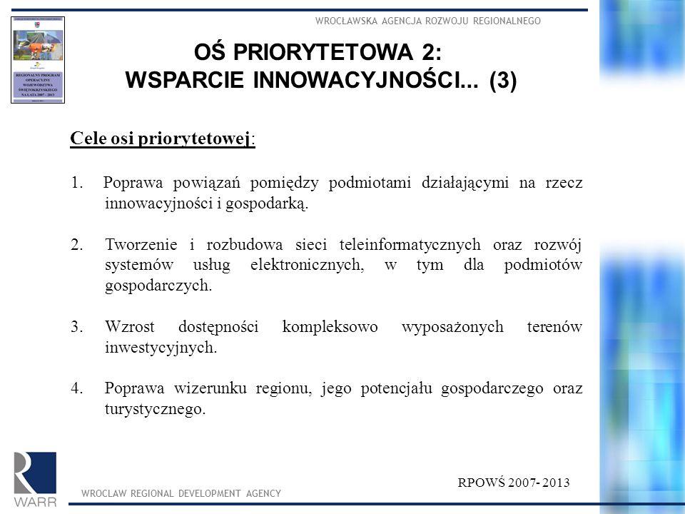 WROCŁAWSKA AGENCJA ROZWOJU REGIONALNEGO WROCLAW REGIONAL DEVELOPMENT AGENCY OŚ PRIORYTETOWA 2: WSPARCIE INNOWACYJNOŚCI... (3) Cele osi priorytetowej: