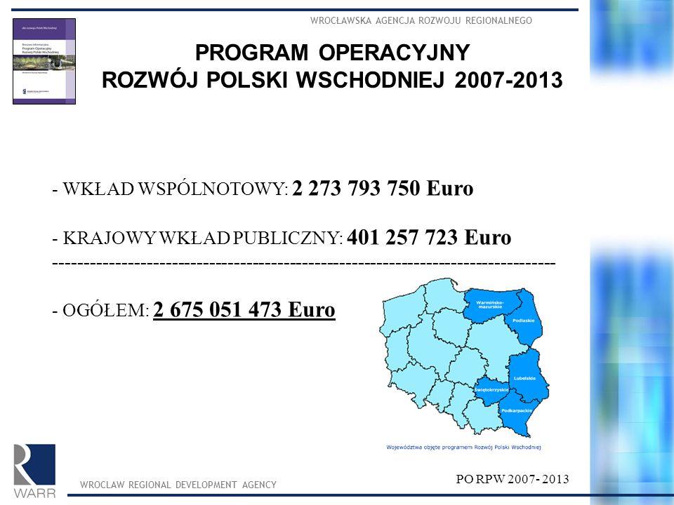 WROCŁAWSKA AGENCJA ROZWOJU REGIONALNEGO WROCLAW REGIONAL DEVELOPMENT AGENCY PROGRAM OPERACYJNY ROZWÓJ POLSKI WSCHODNIEJ 2007-2013 PO RPW 2007- 2013 -