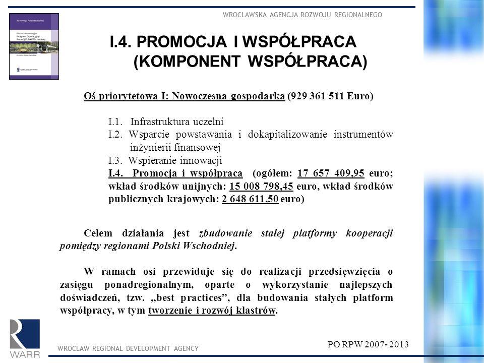 WROCŁAWSKA AGENCJA ROZWOJU REGIONALNEGO WROCLAW REGIONAL DEVELOPMENT AGENCY I.4. PROMOCJA I WSPÓŁPRACA (KOMPONENT WSPÓŁPRACA) PO RPW 2007- 2013 Celem