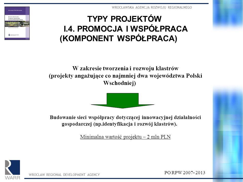 W zakresie tworzenia i rozwoju klastrów (projekty angażujące co najmniej dwa województwa Polski Wschodniej) Budowanie sieci współpracy dotyczącej inno