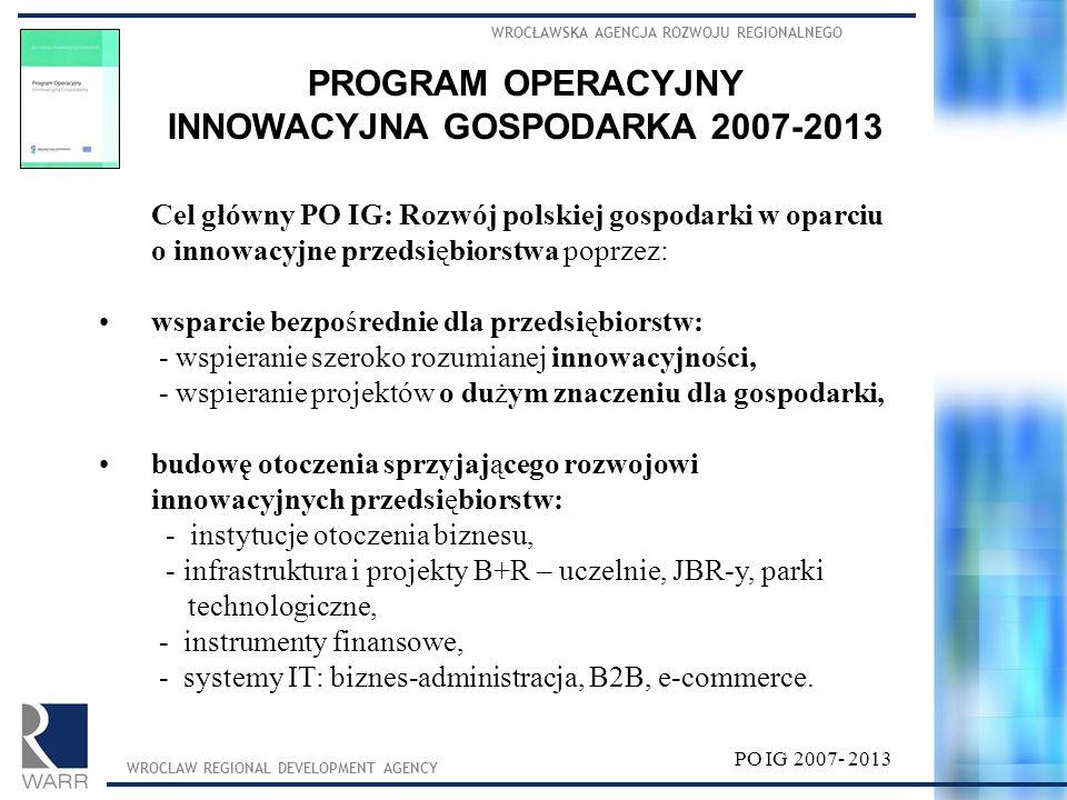 WROCŁAWSKA AGENCJA ROZWOJU REGIONALNEGO WROCLAW REGIONAL DEVELOPMENT AGENCY OŚ PRIORYTETOWA 2 WSPARCIE INNOWACYJNOŚCI...