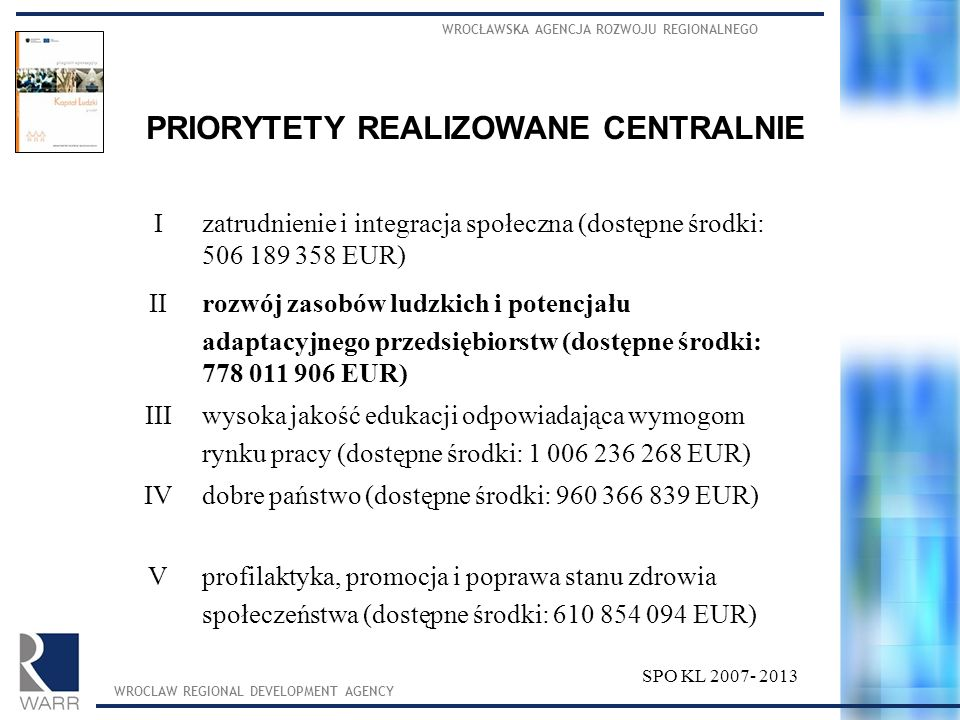 PRIORYTETY REALIZOWANE CENTRALNIE WROCŁAWSKA AGENCJA ROZWOJU REGIONALNEGO WROCLAW REGIONAL DEVELOPMENT AGENCY SPO KL 2007- 2013 Izatrudnienie i integr