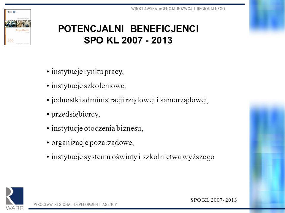 WROCŁAWSKA AGENCJA ROZWOJU REGIONALNEGO WROCLAW REGIONAL DEVELOPMENT AGENCY SPO KL 2007- 2013 POTENCJALNI BENEFICJENCI SPO KL 2007 - 2013 instytucje r