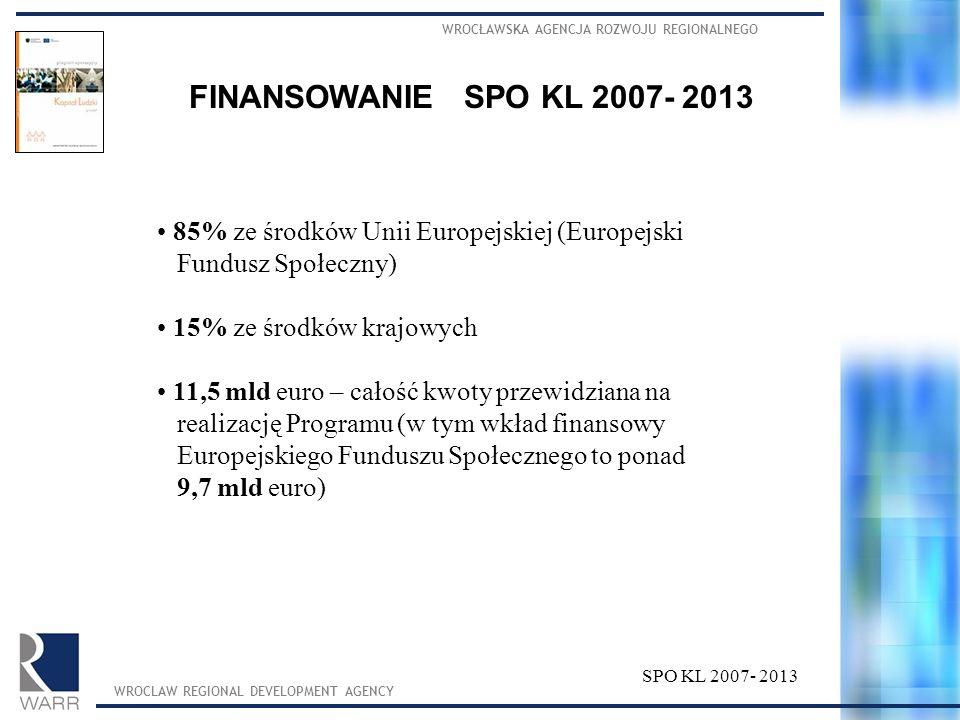 WROCŁAWSKA AGENCJA ROZWOJU REGIONALNEGO WROCLAW REGIONAL DEVELOPMENT AGENCY SPO KL 2007- 2013 FINANSOWANIE SPO KL 2007- 2013 85% ze środków Unii Europ