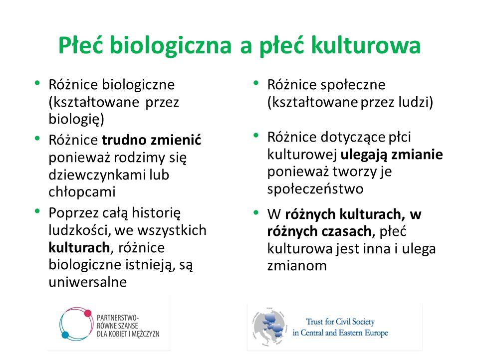 Różnice biologiczne (kształtowane przez biologię) Różnice trudno zmienić ponieważ rodzimy się dziewczynkami lub chłopcami Poprzez całą historię ludzko