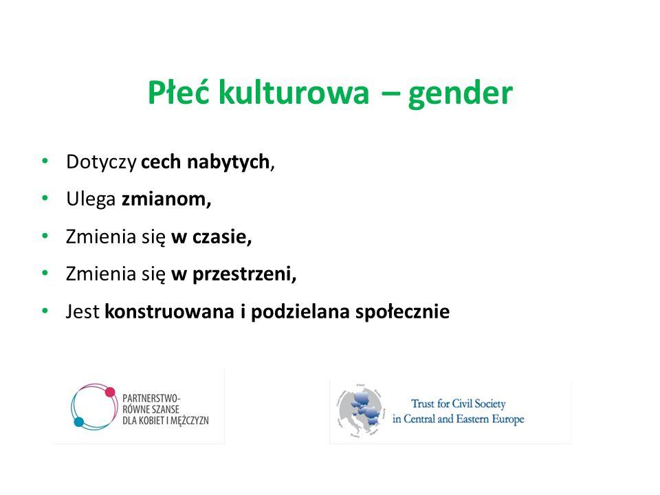 Płeć kulturowa – gender Dotyczy cech nabytych, Ulega zmianom, Zmienia się w czasie, Zmienia się w przestrzeni, Jest konstruowana i podzielana społeczn