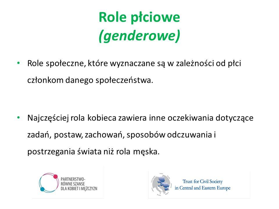 Role płciowe (genderowe) Role społeczne, które wyznaczane są w zależności od płci członkom danego społeczeństwa. Najczęściej rola kobieca zawiera inne