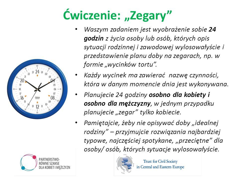 Ćwiczenie: Zegary Waszym zadaniem jest wyobrażenie sobie 24 godzin z życia osoby lub osób, których opis sytuacji rodzinnej i zawodowej wylosowałyście