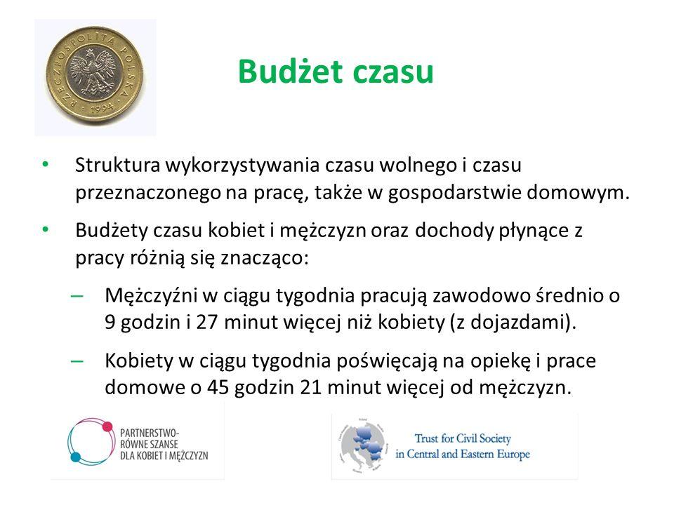 Struktura wykorzystywania czasu wolnego i czasu przeznaczonego na pracę, także w gospodarstwie domowym. Budżety czasu kobiet i mężczyzn oraz dochody p
