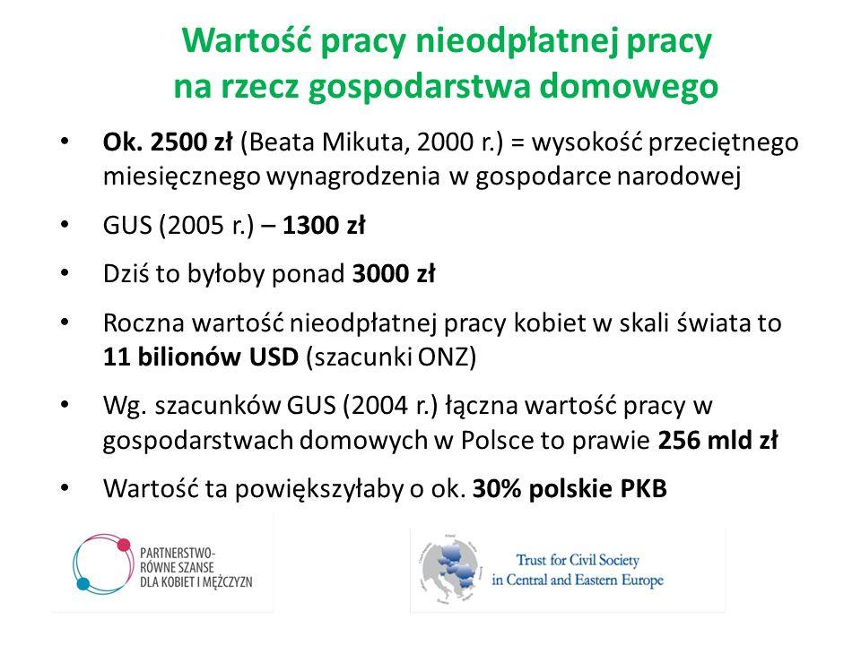 Ok. 2500 zł (Beata Mikuta, 2000 r.) = wysokość przeciętnego miesięcznego wynagrodzenia w gospodarce narodowej GUS (2005 r.) – 1300 zł Dziś to byłoby p