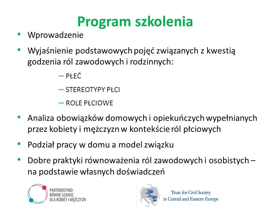 Program szkolenia Wprowadzenie Wyjaśnienie podstawowych pojęć związanych z kwestią godzenia ról zawodowych i rodzinnych: – PŁEĆ – STEREOTYPY PŁCI – RO