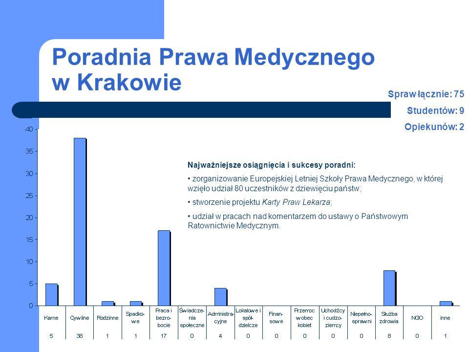 Poradnia Prawa Medycznego w Krakowie Najważniejsze osiągnięcia i sukcesy poradni: zorganizowanie Europejskiej Letniej Szkoły Prawa Medycznego, w które