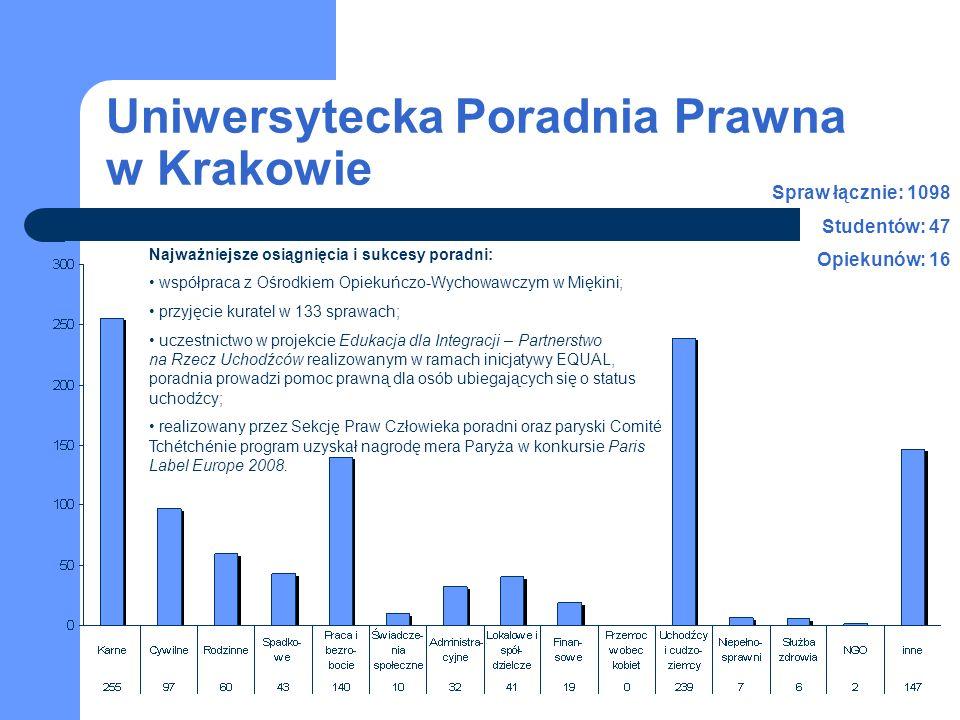 Uniwersytecka Poradnia Prawna w Krakowie Najważniejsze osiągnięcia i sukcesy poradni: współpraca z Ośrodkiem Opiekuńczo-Wychowawczym w Miękini; przyję