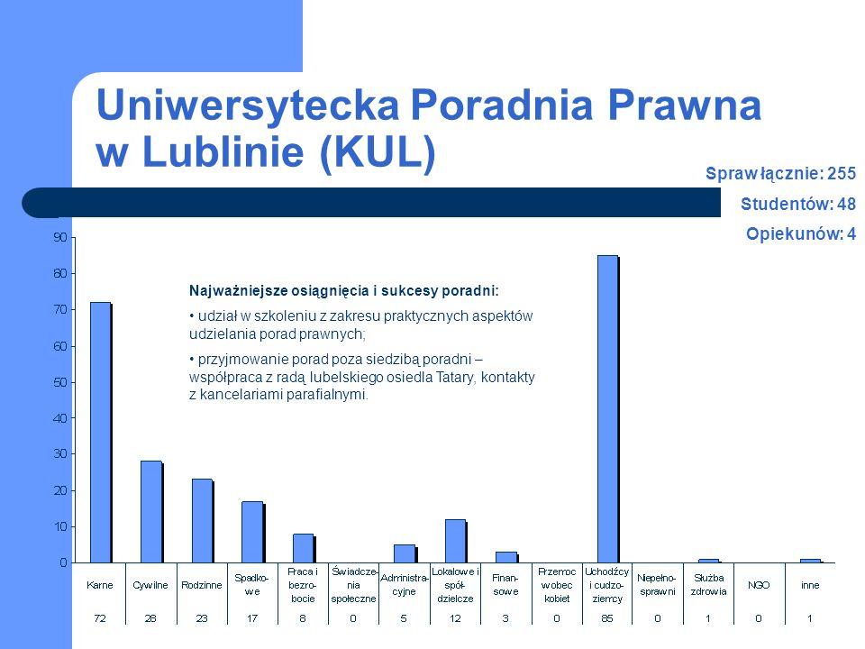 Uniwersytecka Poradnia Prawna w Lublinie (KUL) Najważniejsze osiągnięcia i sukcesy poradni: udział w szkoleniu z zakresu praktycznych aspektów udziela