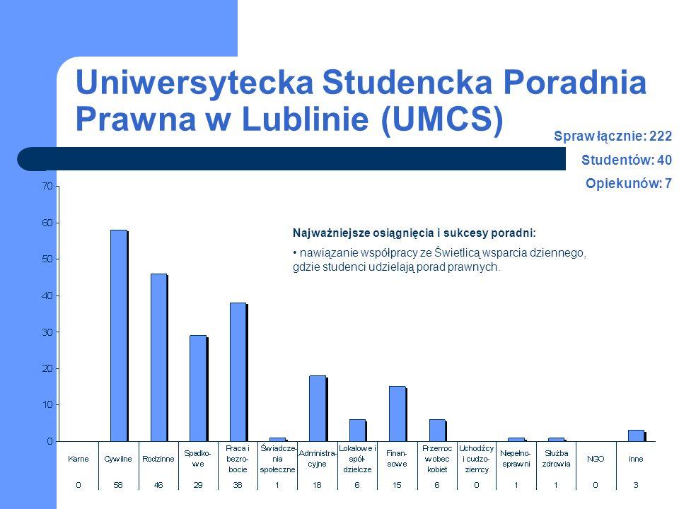 Uniwersytecka Studencka Poradnia Prawna w Lublinie (UMCS) 2003-2008 studenci opiekunowie Liczba spraw w latach 2003-2008 Liczba studentów i personelu naukowego w latach 2003-2008