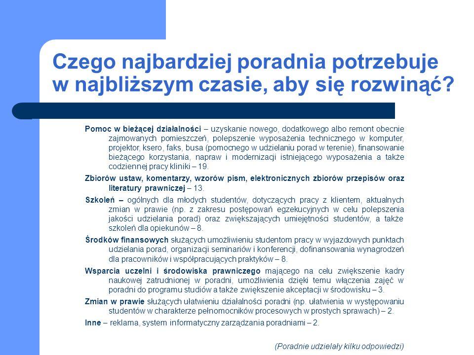 Osiągnięcia Fundacji Uniwersyteckich Poradni Prawnych Posiada statusu organizacji pożytku publicznego; Otrzymała w 2004 roku wyróżnienie w Konkursie Na Najlepszą Inicjatywę Obywatelską Pro Publico Bono; Otrzymała od ELSA Poland tytuł Mecenas Edukacji Prawniczej roku 2006 i 2007; Od pięciu lat jest organizatorem prestiżowego Konkursu Prawnik Pro Bono; Przekazała do tej pory poradniom dotacje rzeczowe oraz finansowe o łącznej wartości ponad 500 000 zł.; Wydała pierwszy w Polsce i regionie podręcznik Studencka Poradnia Prawna.