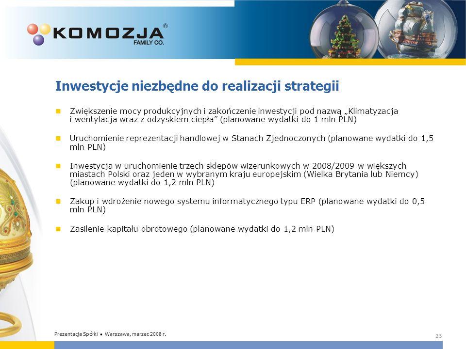 23 Inwestycje niezbędne do realizacji strategii Zwiększenie mocy produkcyjnych i zakończenie inwestycji pod nazwą Klimatyzacja i wentylacja wraz z odz