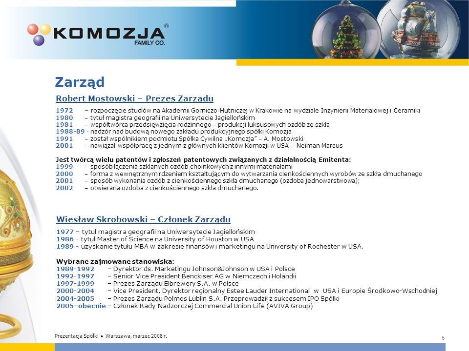 7 Główne linie produktowe Klosze Wiktoriany Golden Eggs Inne produkty Prezentacja Spółki Warszawa, marzec 2008 r.