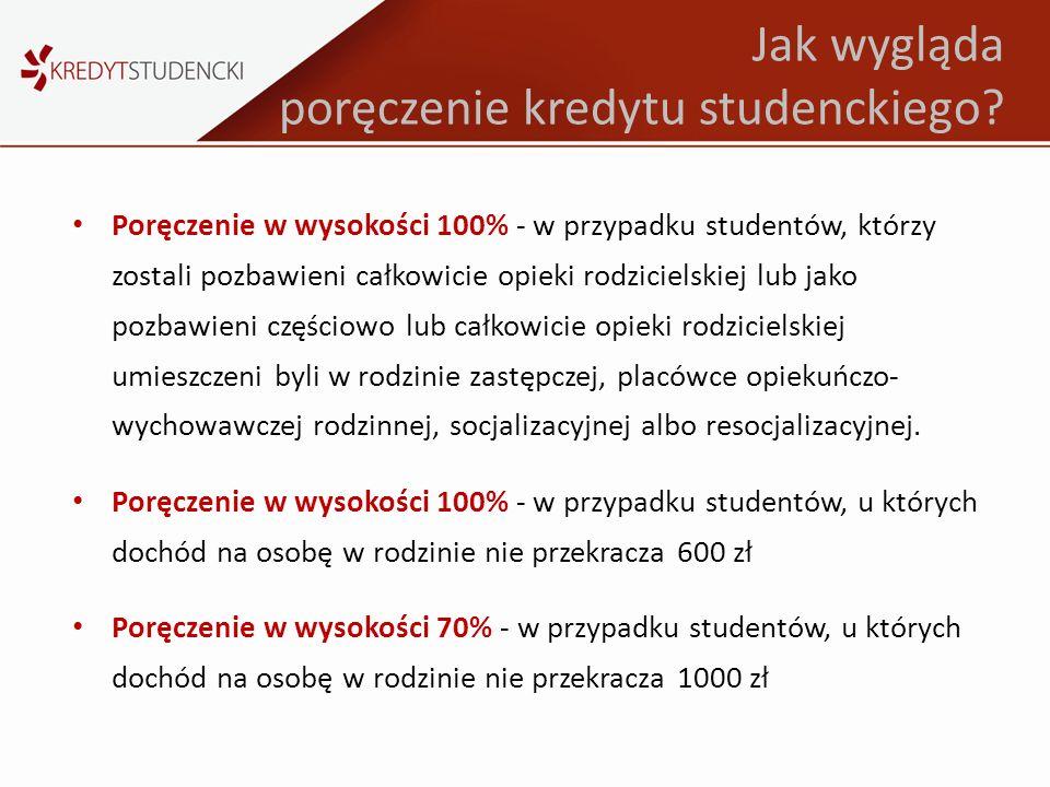 Jak wygląda poręczenie kredytu studenckiego? Poręczenie w wysokości 100% - w przypadku studentów, którzy zostali pozbawieni całkowicie opieki rodzicie