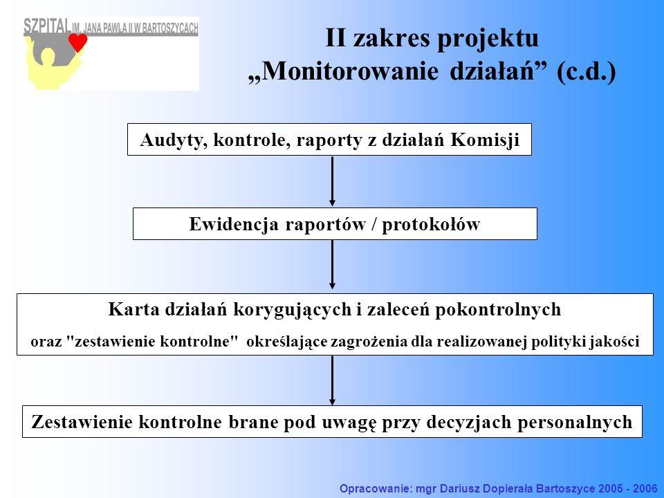 II zakres projektu Monitorowanie działań (c.d.) Zestawienie kontrolne brane pod uwagę przy decyzjach personalnych Audyty, kontrole, raporty z działań Komisji Ewidencja raportów / protokołów Karta działań korygujących i zaleceń pokontrolnych oraz zestawienie kontrolne określające zagrożenia dla realizowanej polityki jakości Opracowanie: mgr Dariusz Dopierała Bartoszyce 2005 - 2006
