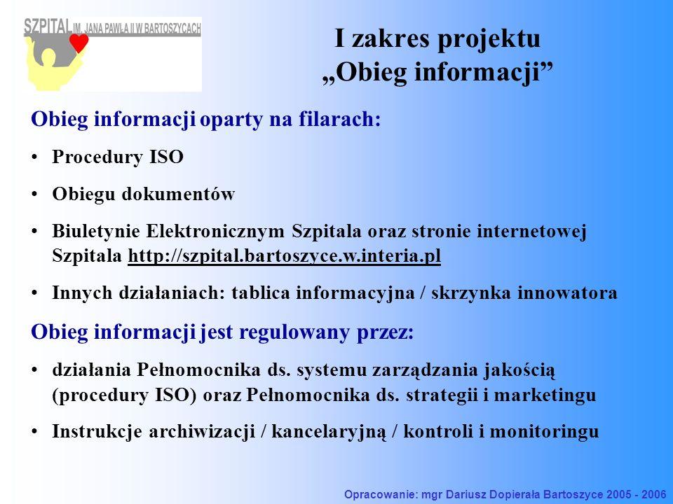 I zakres projektu Obieg informacji Obieg informacji oparty na filarach: Procedury ISO Obiegu dokumentów Biuletynie Elektronicznym Szpitala oraz stroni