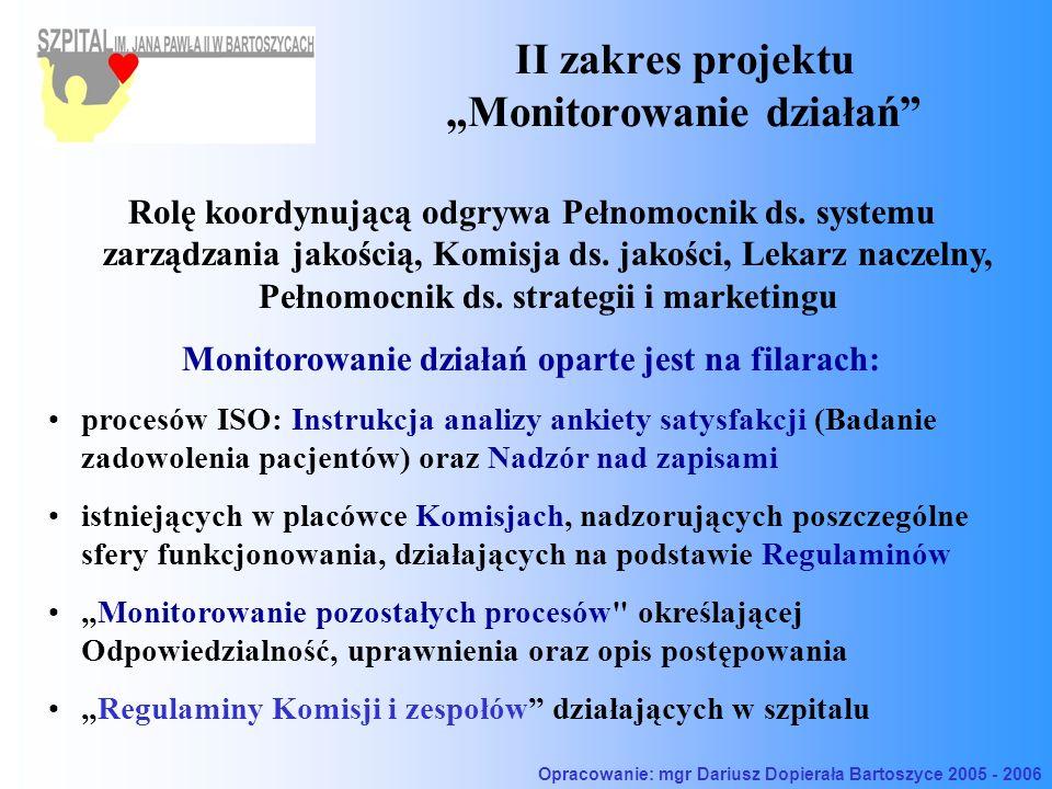II zakres projektu Monitorowanie działań Rolę koordynującą odgrywa Pełnomocnik ds.