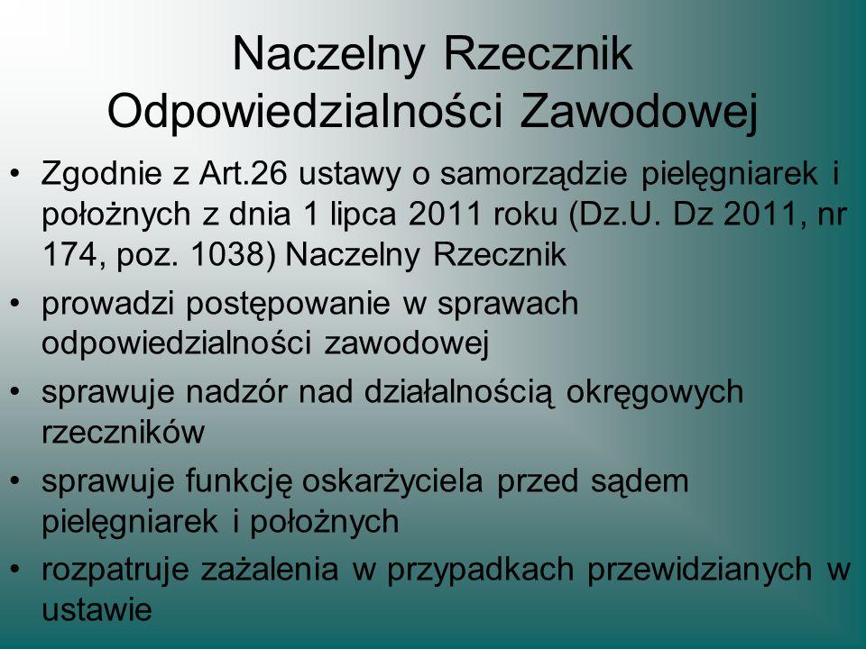 Naczelny Rzecznik Odpowiedzialności Zawodowej Zgodnie z Art.26 ustawy o samorządzie pielęgniarek i położnych z dnia 1 lipca 2011 roku (Dz.U. Dz 2011,