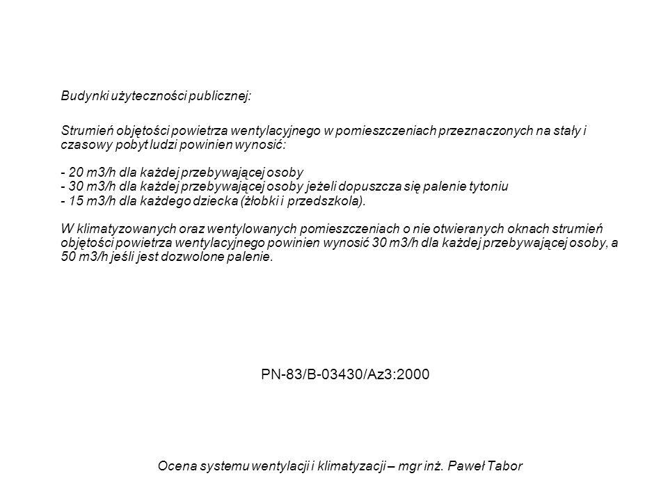 Ocena systemu wentylacji i klimatyzacji – mgr inż. Paweł Tabor Budynki użyteczności publicznej: Strumień objętości powietrza wentylacyjnego w pomieszc