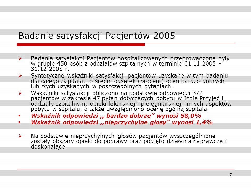 7 Badanie satysfakcji Pacjentów 2005 Badania satysfakcji Pacjentów hospitalizowanych przeprowadzone były w grupie 450 osób z oddziałów szpitalnych w t