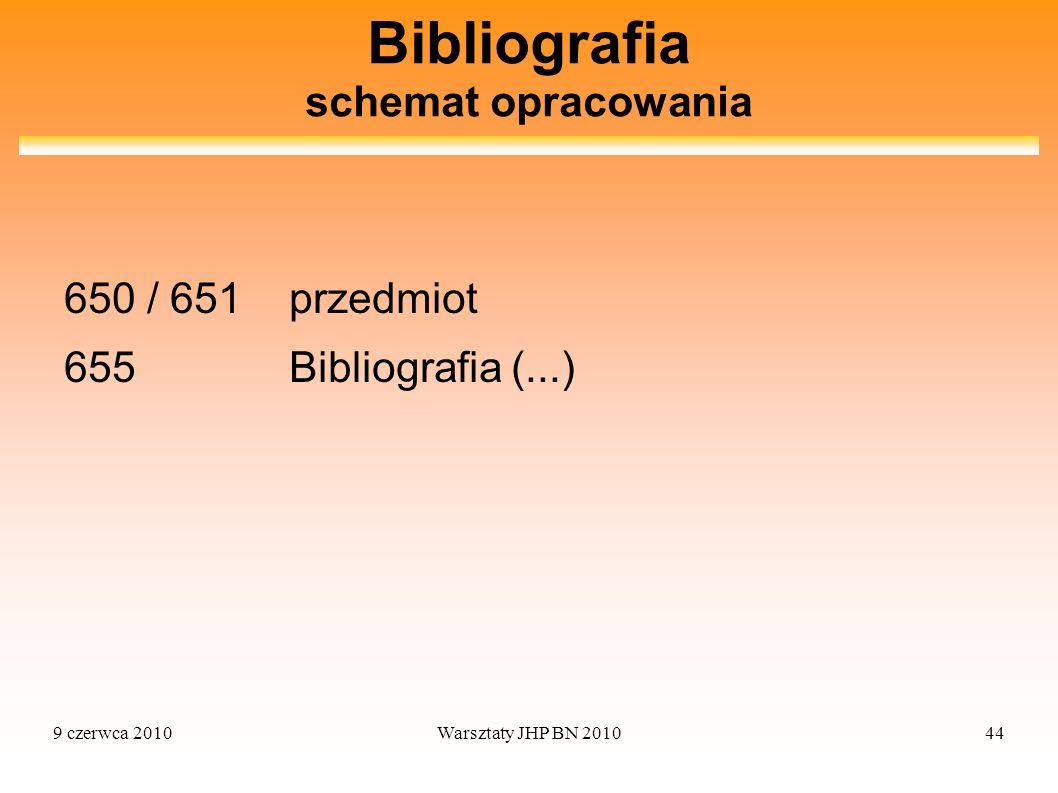 9 czerwca 2010Warsztaty JHP BN 201044 Bibliografia schemat opracowania 650 / 651 przedmiot 655 Bibliografia (...)