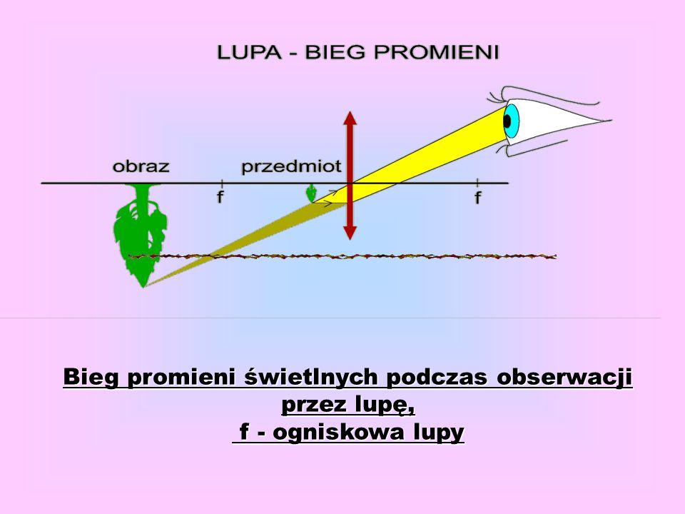 Bieg promieni świetlnych podczas obserwacji przez lupę, f - ogniskowa lupy f - ogniskowa lupy