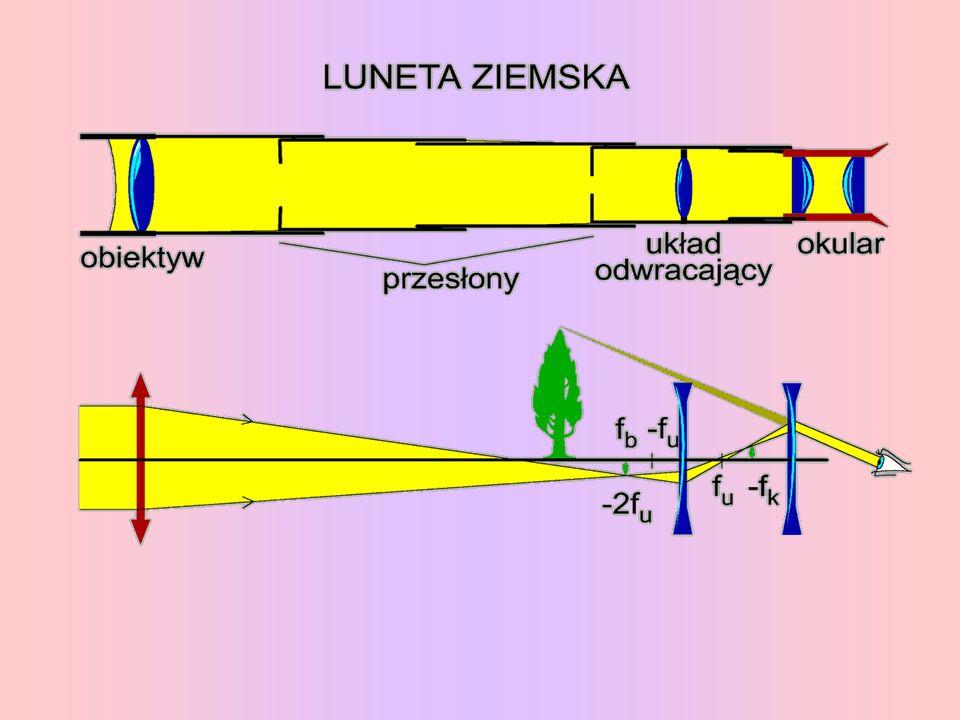 A – soczewka B - tuba optyczna B - tuba optyczna C - blokada przesuwu pionowego C - blokada przesuwu pionowego D – blokada przesuwu poziomego D – blokada przesuwu poziomego E - trójnóg nastawny F - dodatkowy pojemnik na akcesoria F - dodatkowy pojemnik na akcesoria G - pierścień mocujący G - pierścień mocujący H - pierścień mocujący I – celownik I – celownik J – okular J – okular K - pokrętło precyzyjnego przesuwu poziomego K - pokrętło precyzyjnego przesuwu poziomego L - pokrętło precyzyjnego przesuwu poziomego L - pokrętło precyzyjnego przesuwu poziomego M - układ ogniskujący.