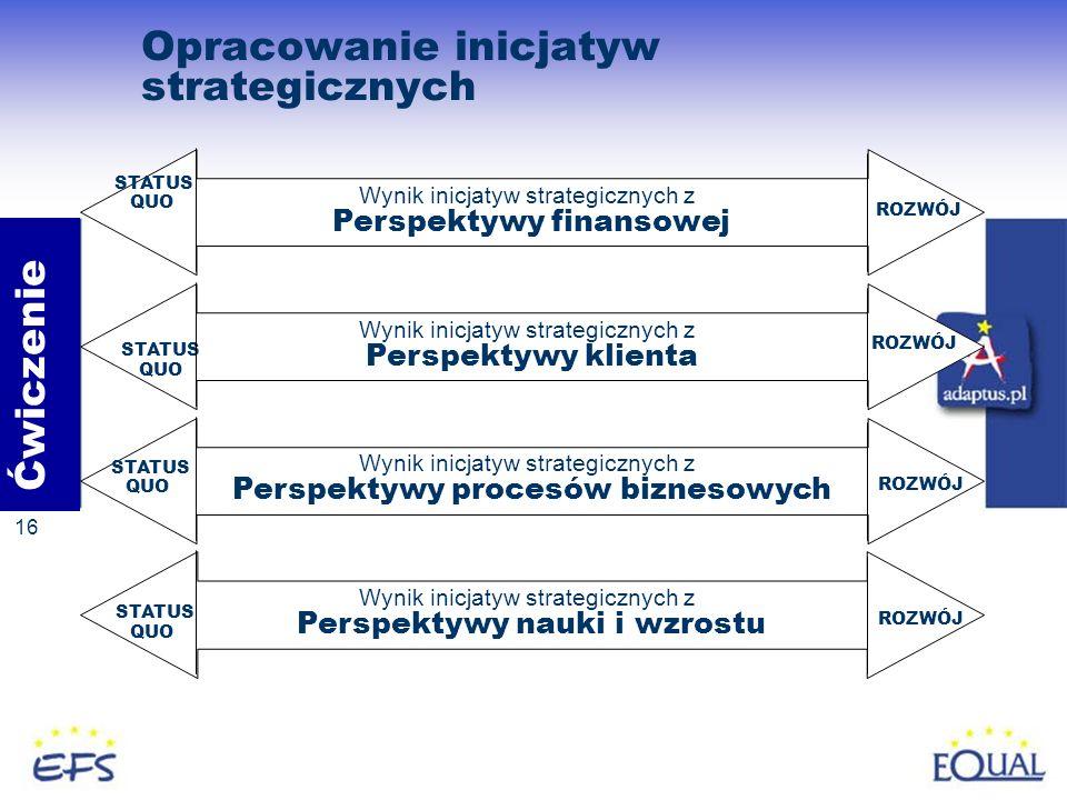 16 Wynik inicjatyw strategicznych z Perspektywy finansowej STATUS QUO ROZWÓJ Opracowanie inicjatyw strategicznych Wynik inicjatyw strategicznych z Per